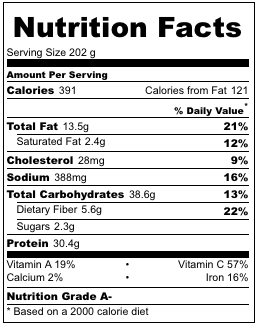 How Much Protein In A Can Of Tuna