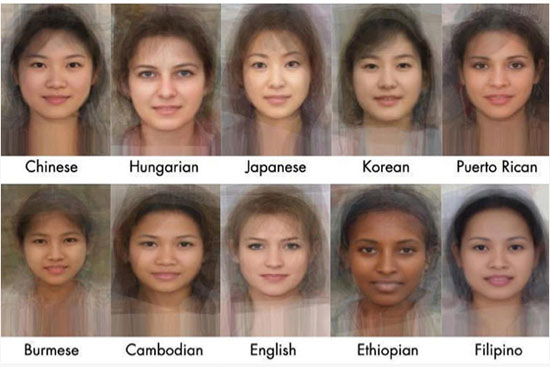 What the average woman from 41 countries looks like popsugar beauty