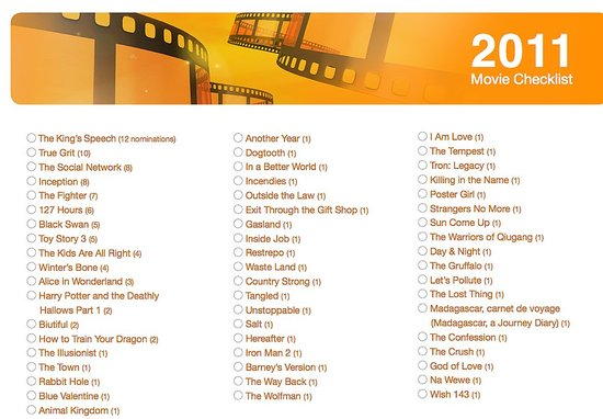 Full List 2011 Oscar Nominated Movies Printable Checklist 13754998 on oscar ballot in order