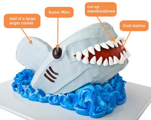 cake designs for kids birthday. first irthday cake designs