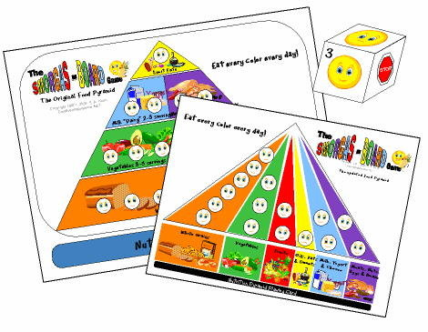 food groups for kids. Food Groups Pyramid For Kids;