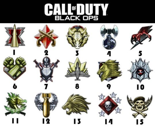 cod black ops emblems funny. call of duty black ops emblems