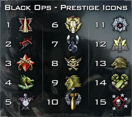 call od duty black ops prestige icons. call of duty black ops