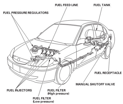 Chevy Cobalt Engine Diagram additionally Chrysler 300 Egr Valve Location furthermore 2000 Toyota 4runner Obd Port Location additionally 2008 Chevy Impala Exhaust System Diagram besides P 0996b43f80cb16b1. on nissan altima fuel filter location