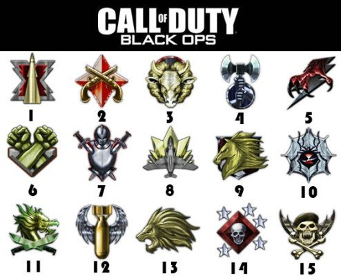 black ops prestige emblems hd. Black Ops Prestige Emblems