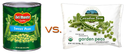 fresh food vs canned or frozen Choosing a variety of nutrient-rich foods as the foundation of what you eat can   final product has less volume and weight than its fresh, canned or frozen form.