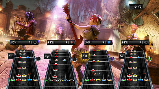 Guitar Hero 5 Song List. old Guitar Hero songs,